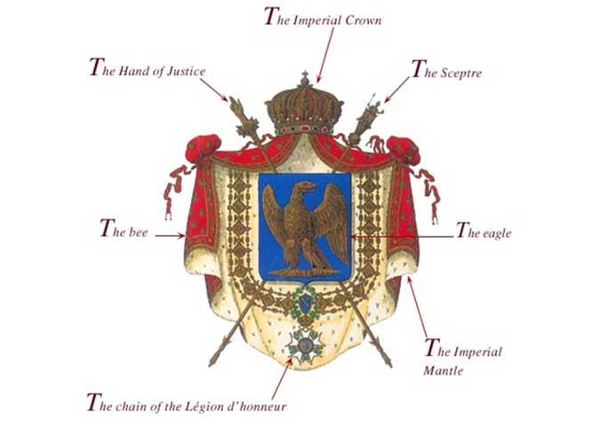 Napoleonic Period Collection